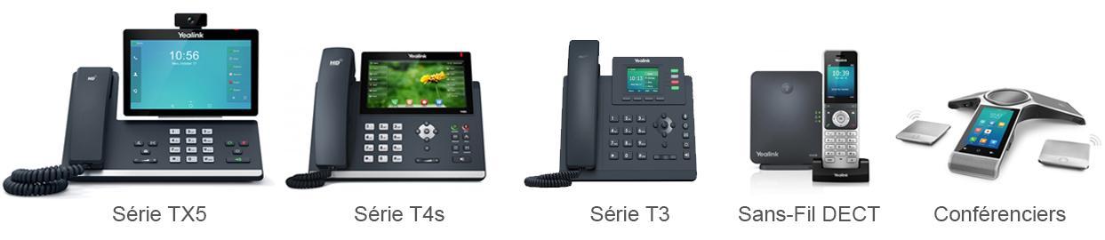 téléphones fixe VoIP Centrex